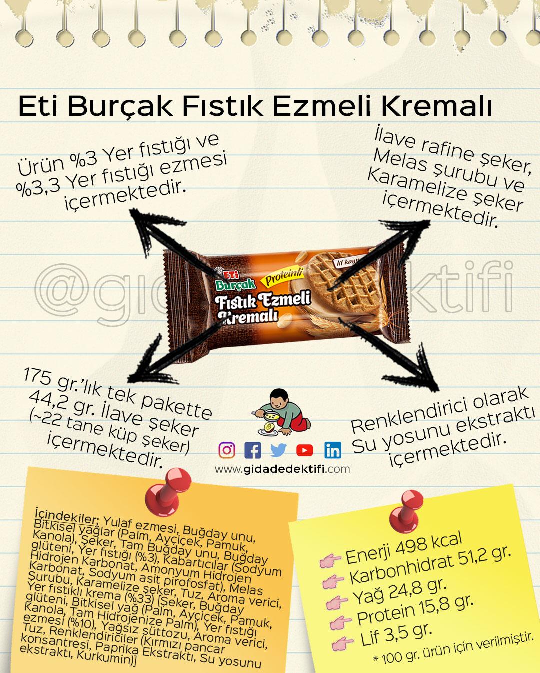 Eti-Burçak-1