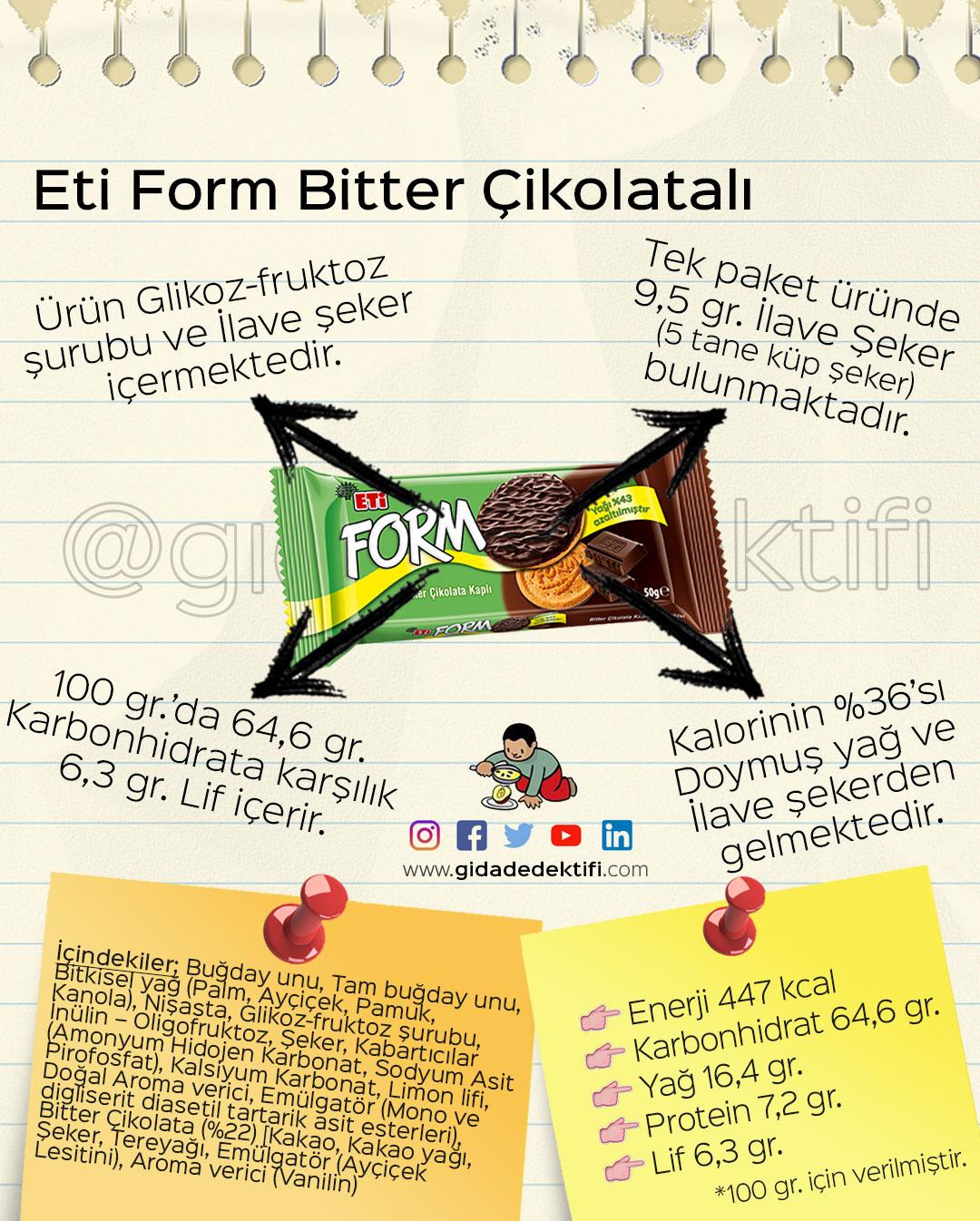 Eti-Form-Bitter