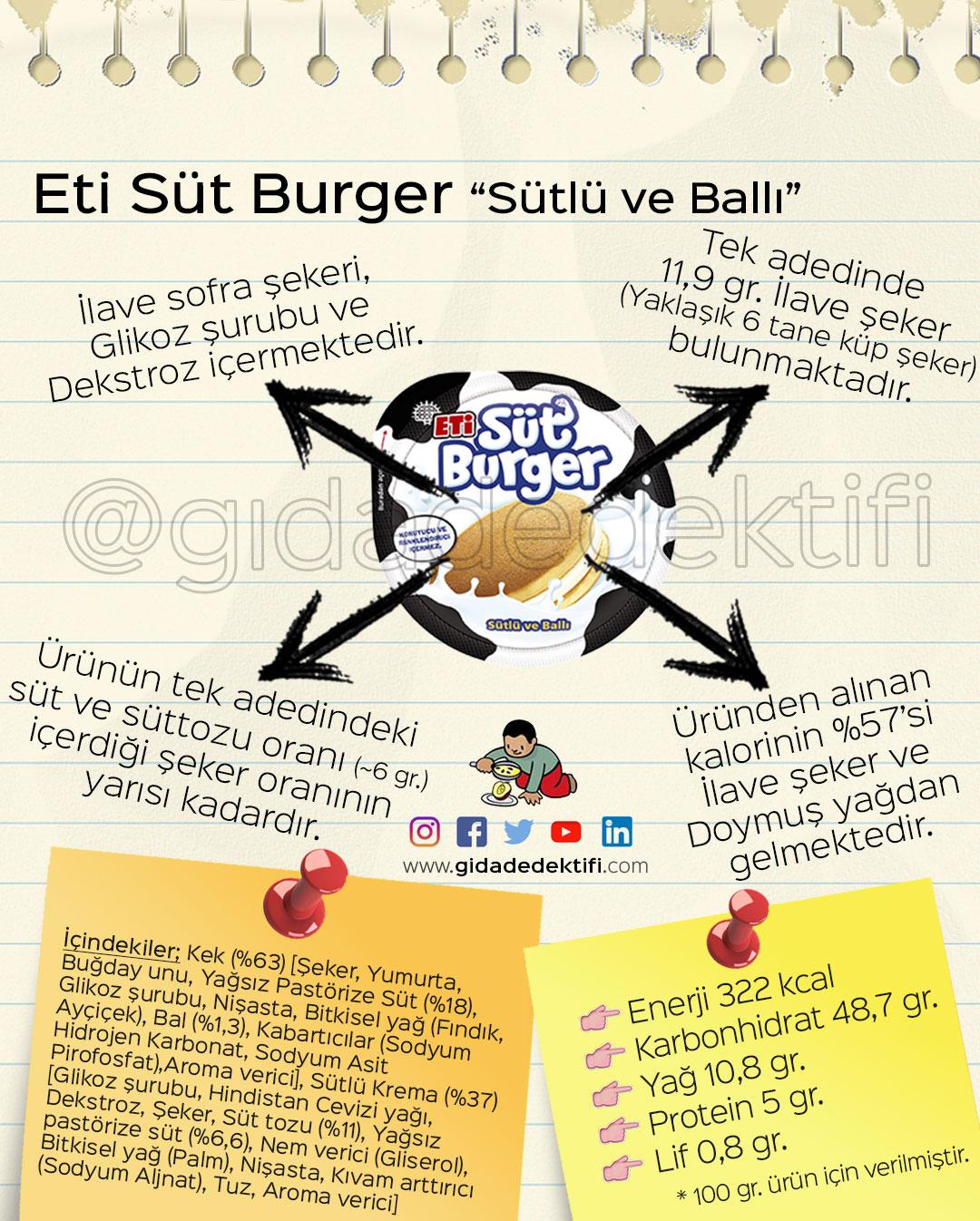 Eti-Süt-Burger-Standart-1