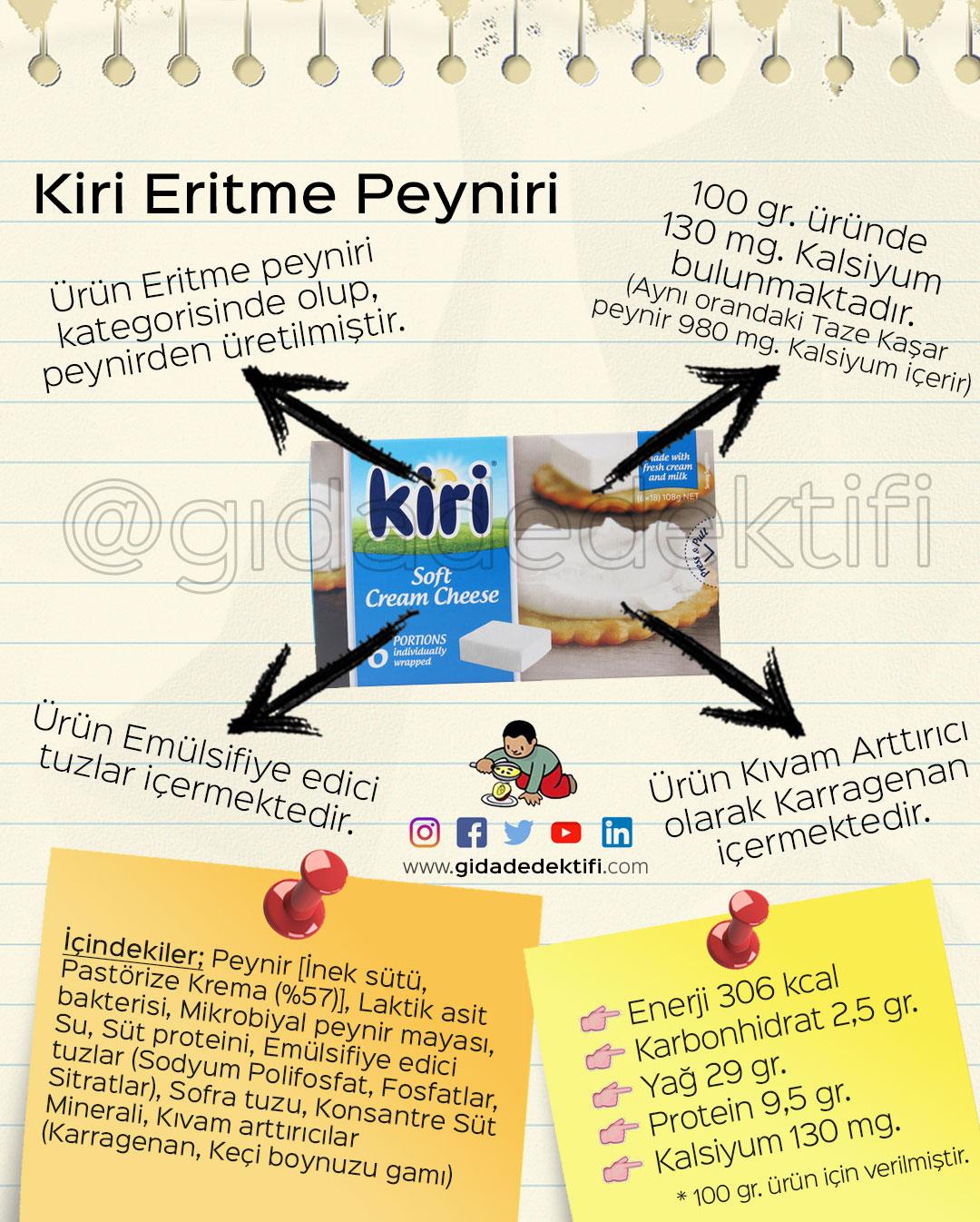 Kiri-Eritme-Peyniri