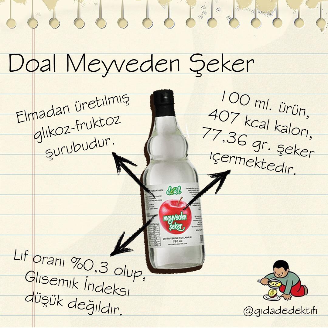 Meyveden Şeker