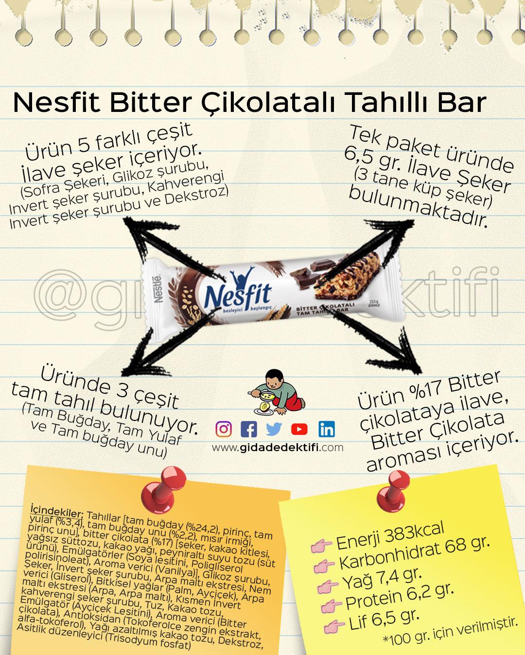 Nesfit-Bitter-Çikolatalı