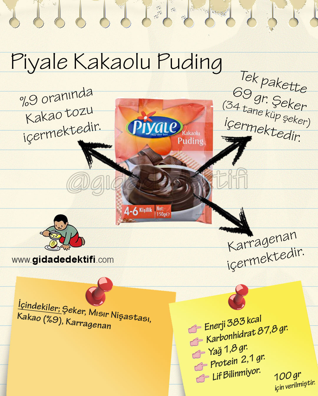 Piyale-Puding-ürün-incelemesi.jpg