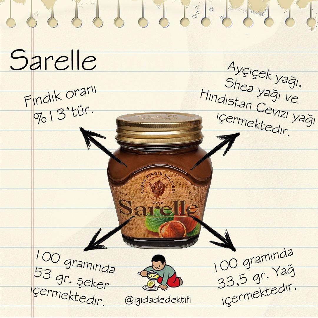 Sarelle