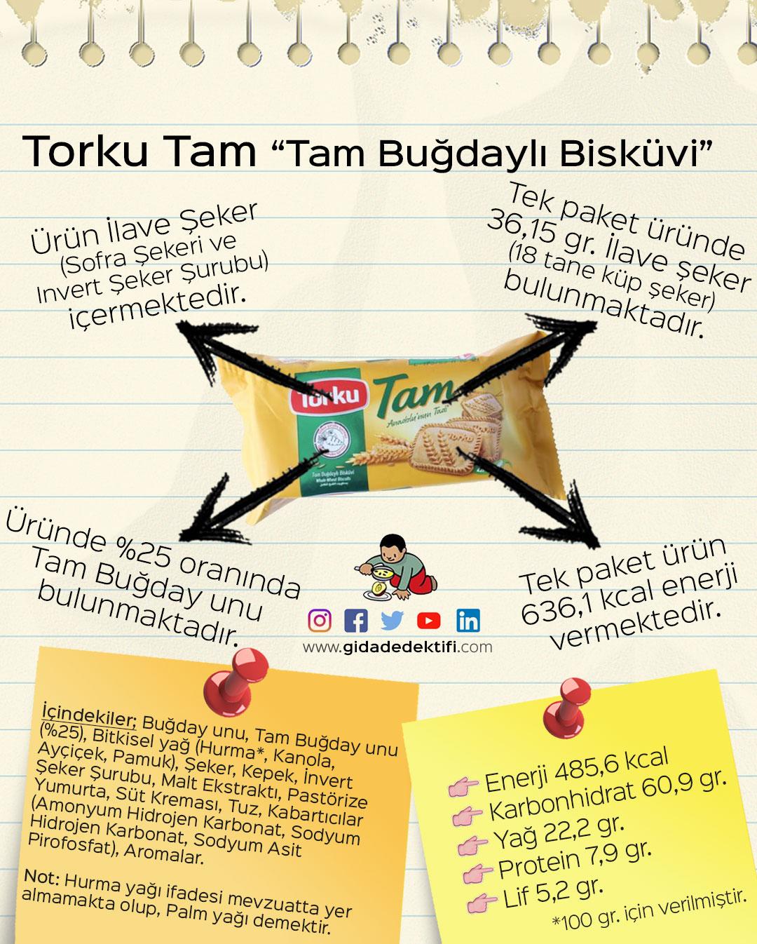 Torku-Tam-1
