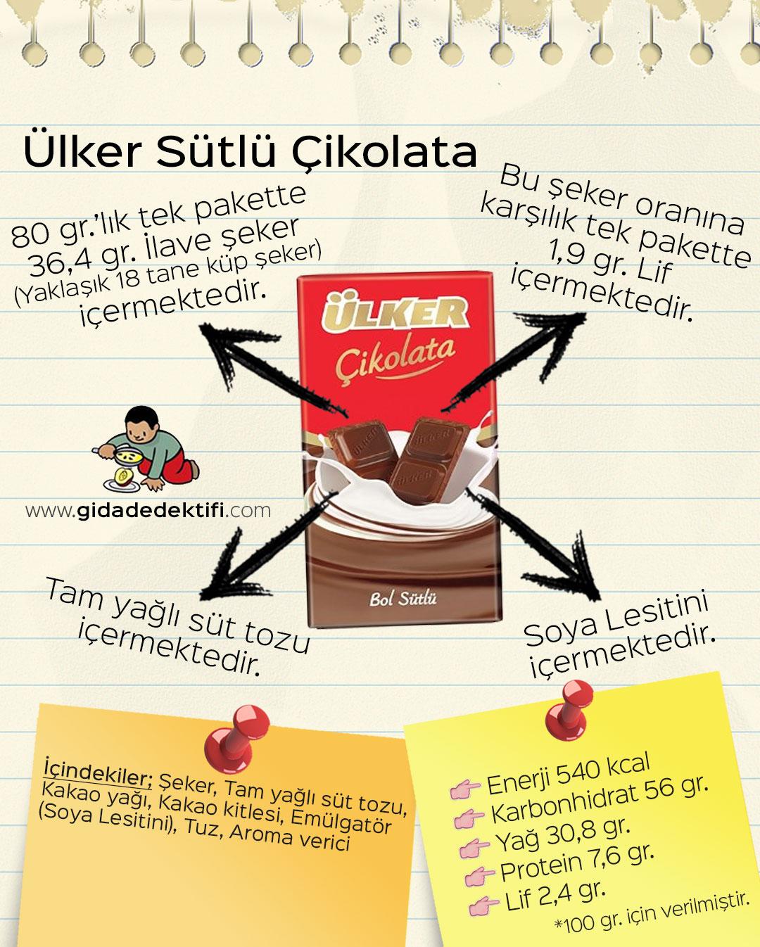 lker-Çikolata-1