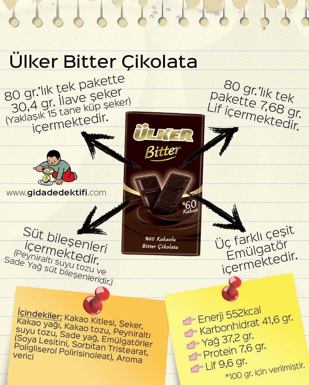 lker-Çikolata-2