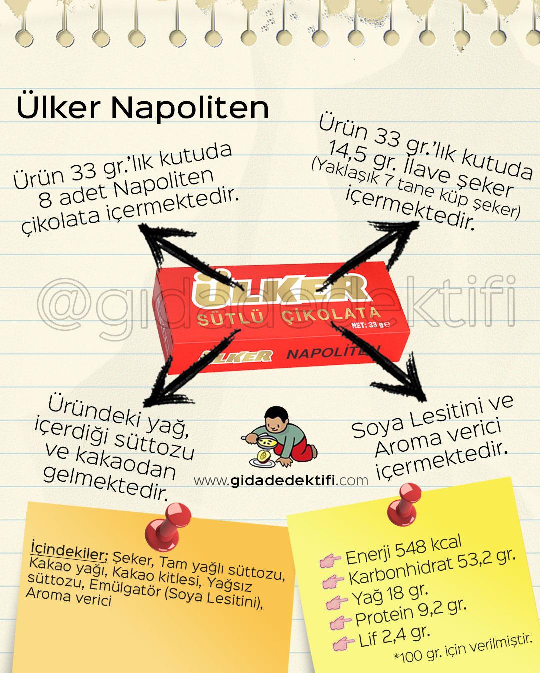 lker-Napoliten