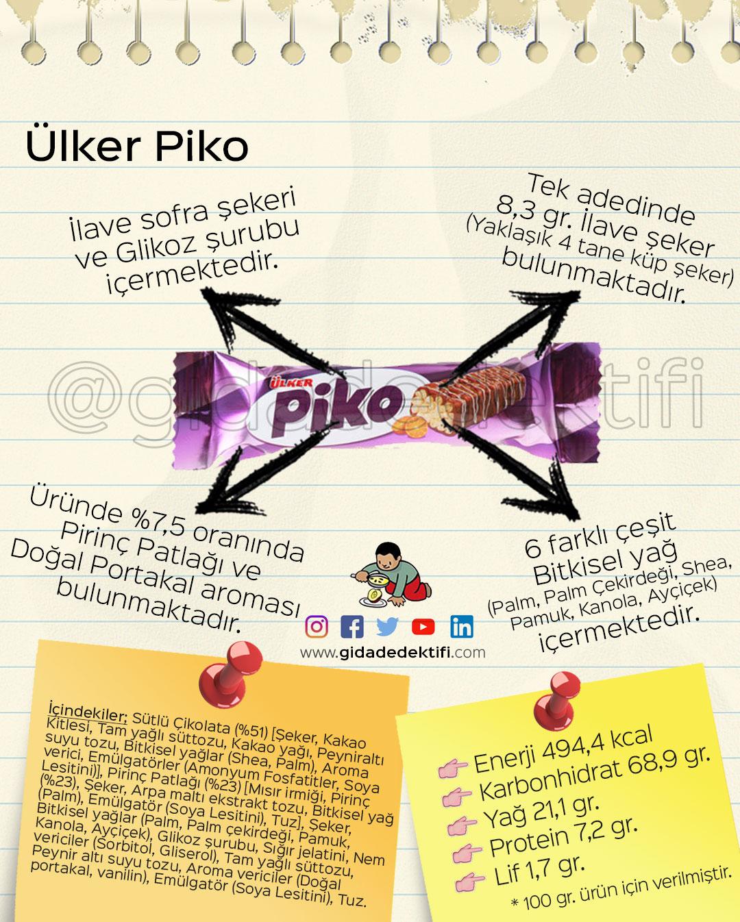 lker-Piko